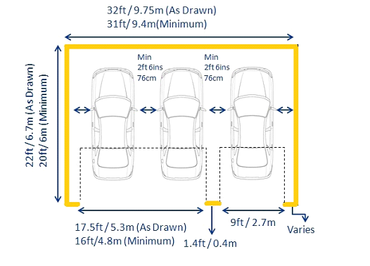 Standard garage dimensions and measurements by length for Standard garage length