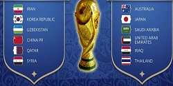 Teams who qualified for Fifa World Cup 2018 Russia