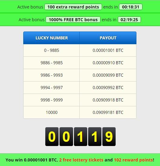 Как работают бонусы ( курс bitcoin = 127351 руб.)