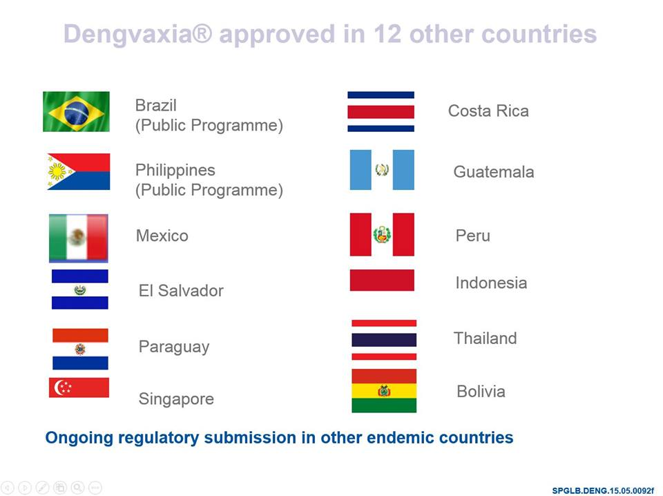 Image result for dengvaxia approved countries