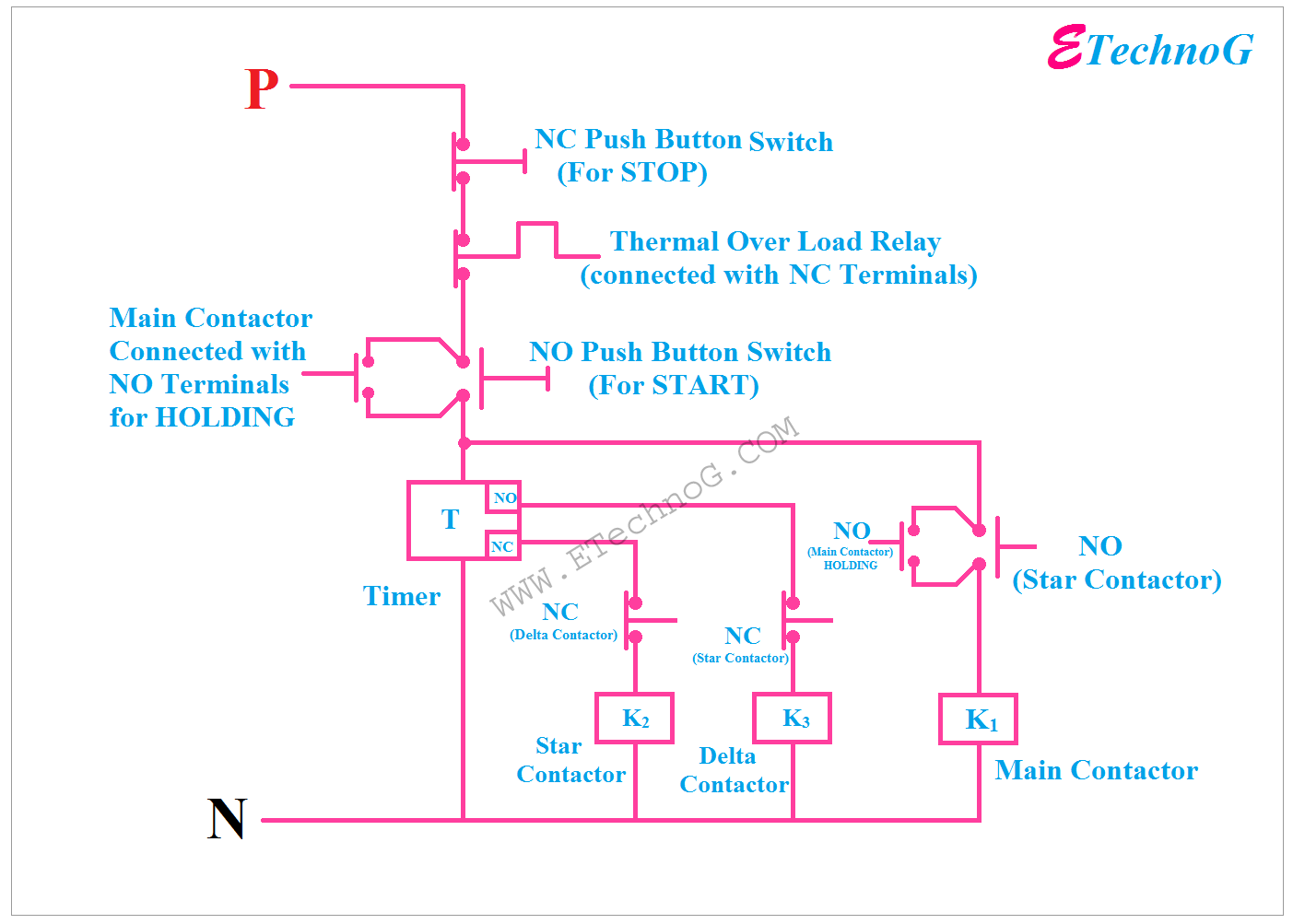 Explained Star Delta Starter Diagram Control And Power Circuit Etechnog
