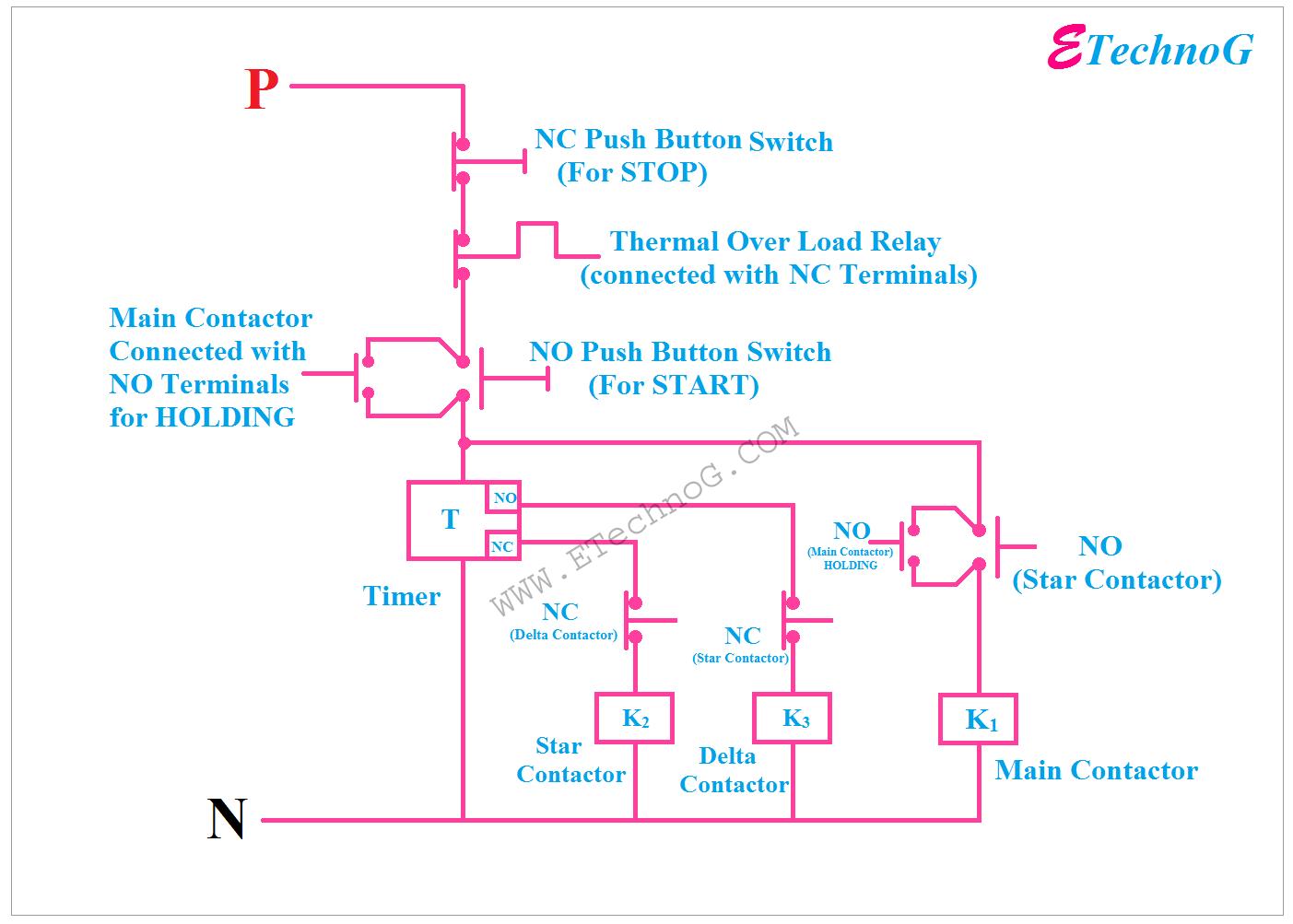 [SCHEMATICS_48EU]  Explained] Star Delta Starter Diagram | Control and Power Circuit - ETechnoG | Wiring Diagram Star Delta Starter |  | ETechnoG