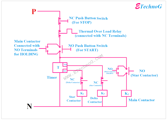 Star Delta Starter Control Circuit Diagram, Automatic Star Delta Starter Circuit Diagram