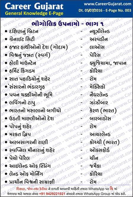 Career Gujarat General Knowledge E-Page 3 - भौगोलिक उपनामो (भाग-1)