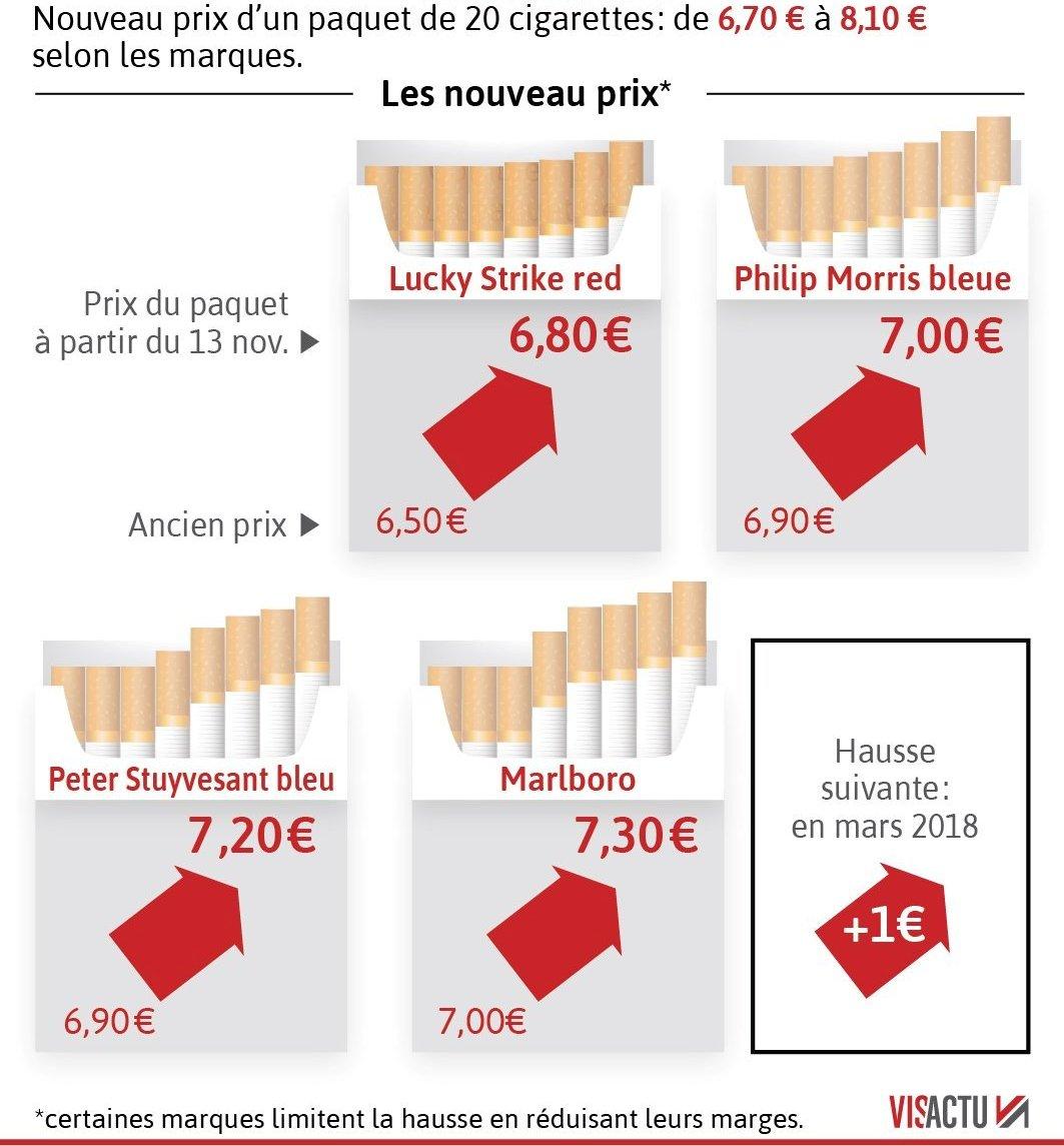 a la pointe de la gauche le prix du paquet de tabac augmente de 35 centimes aujourd 39 hui. Black Bedroom Furniture Sets. Home Design Ideas