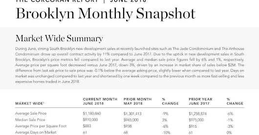 Brooklyn Monthly Market Report | June 2018