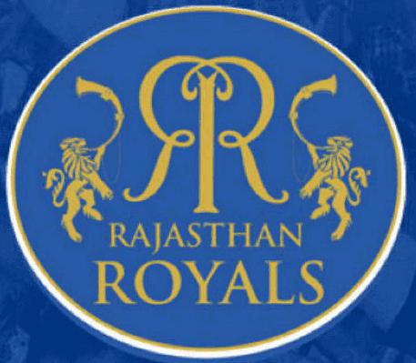 Vivo IPL 2019 Rajasthan Royals (RR) Teams Players List: