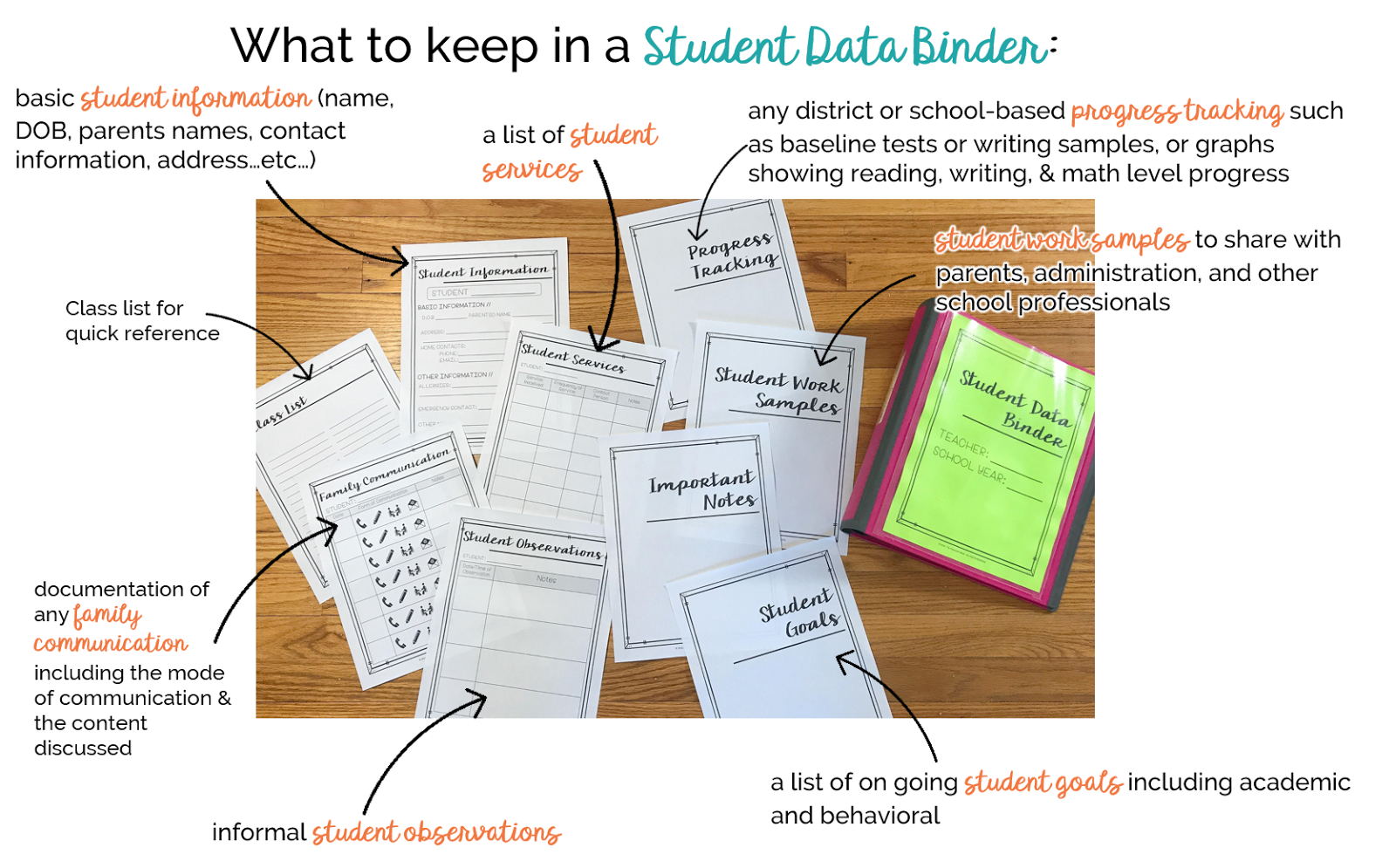 setting up a student data binder