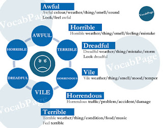 Synonyms: awful; horrible; dreadful; vile; horrendous; terrible