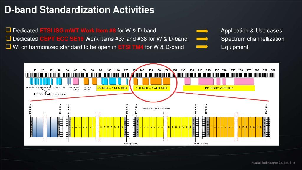 The 3G4G Blog: Huawei