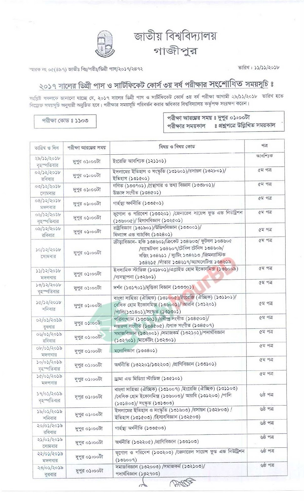 Degree 3rd year changed routine 2018 part1