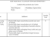 Kisi Kisi UTS PAI dan Budi Pekerti Kls 1 Semester 1 Kurikulum 2013