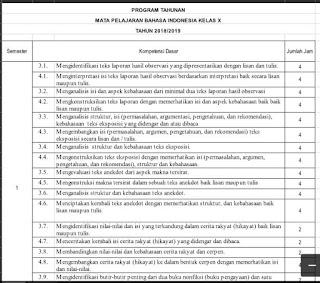 Prota K 13 Bahasa Indonesia SMA Kelas X, 10, https://gurujumi.blogspot.com/