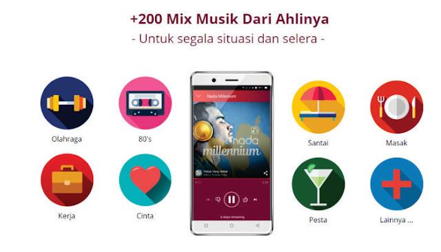 Aplikasi Musik Nada Kita Hubungkan Merek dengan Jutaan Pelanggan