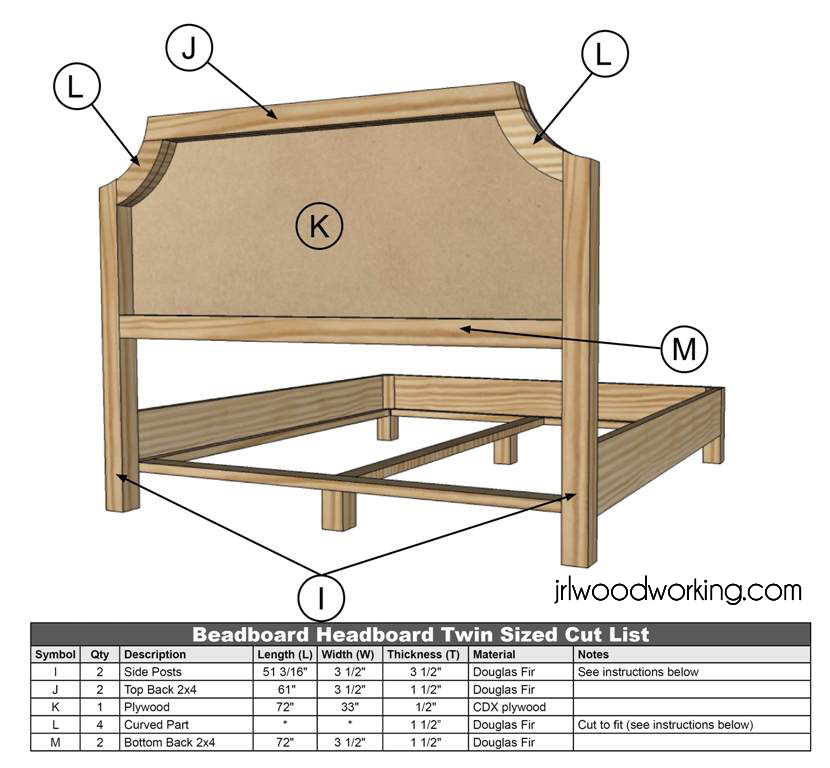 Free Furniture Plans And Woodworking