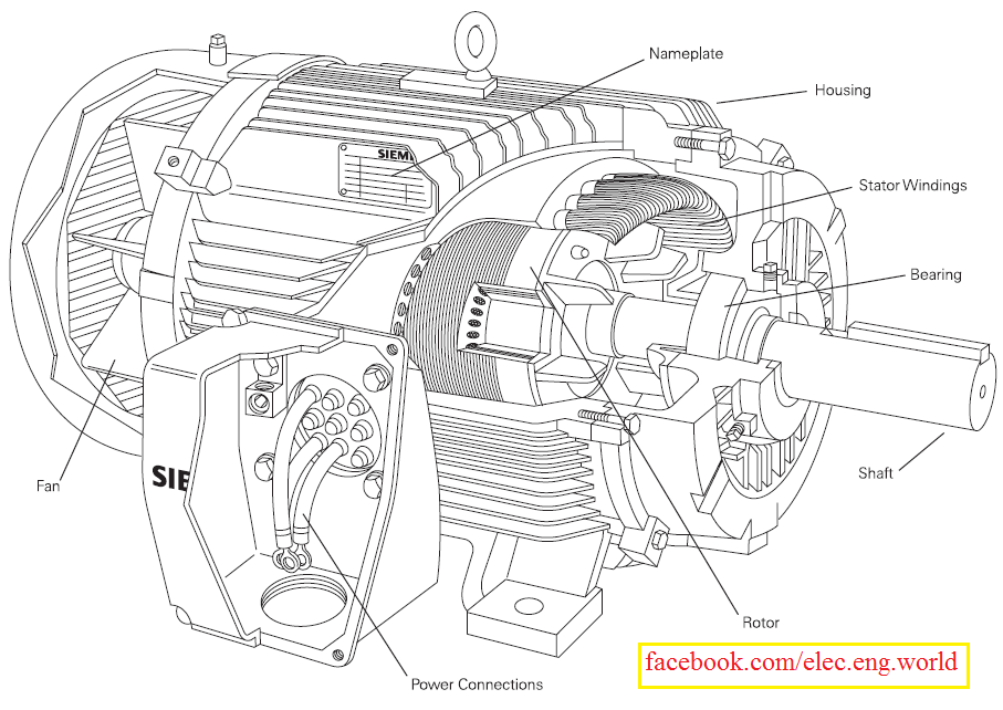 ac motor construction