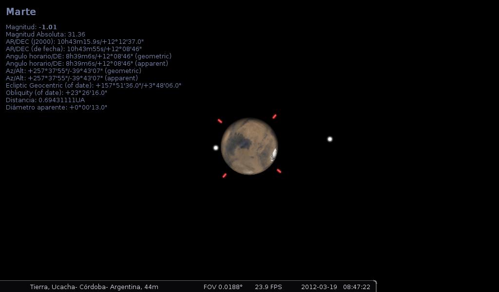 Observatorio virtual ISLGSM 8: Planetas del Sistema Solar