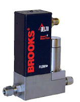 Brooks SLA Thermal Mass Flow