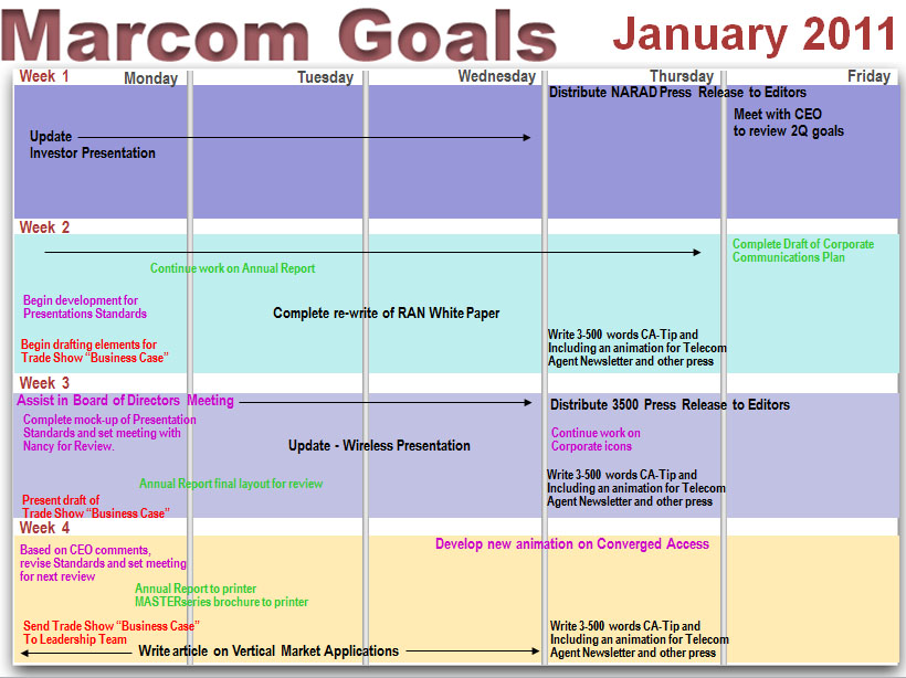 Marketing communications marcom online marketing calendar for Marcom strategy template