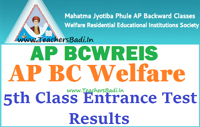 MJPAP BC Welfare,5th class Entrance test,results 2016