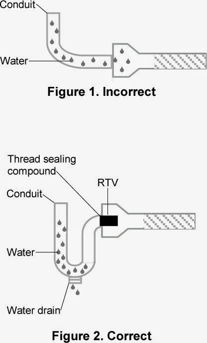electrical wiring with conduit