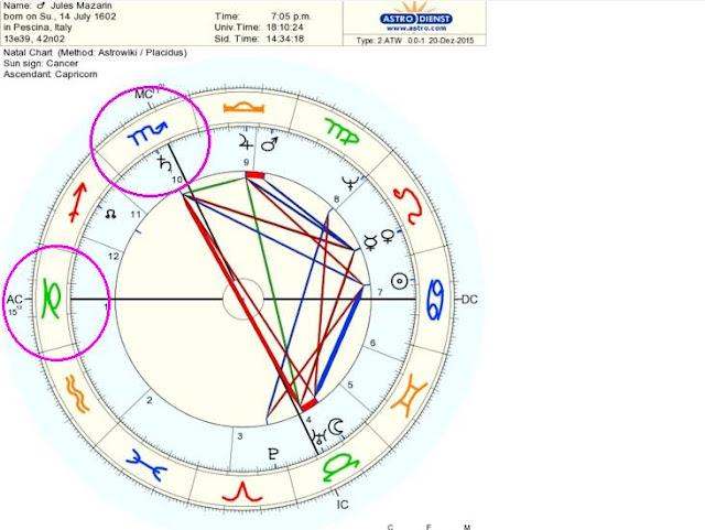 júpiter signos del zodiaco 2016, júpiter virgo, júpiter casas zodiacales, astrología védica, orissa mizar astróloga, predicciones 2016