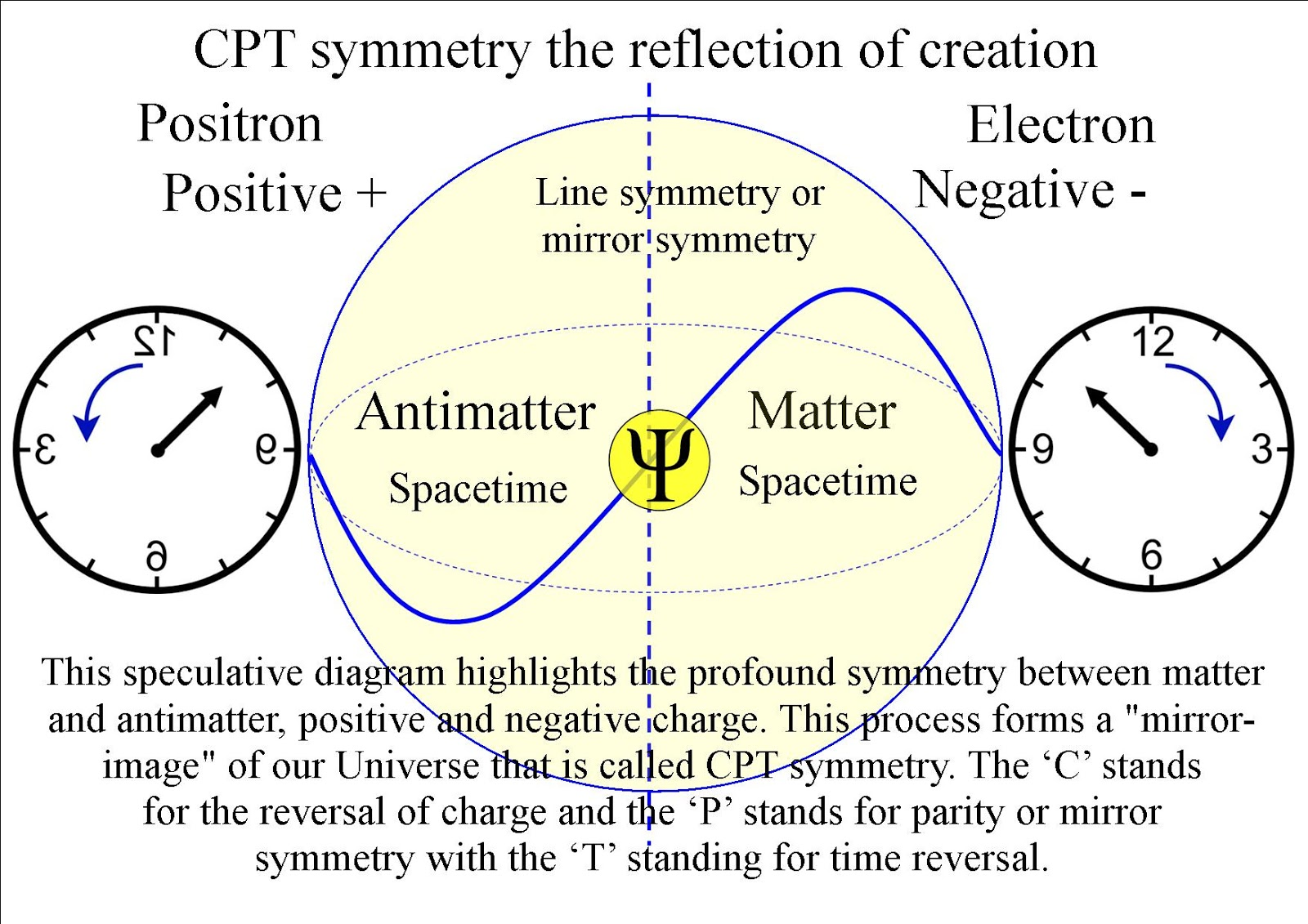 Quantum Art And Poetry The Reflection Of Creation Cpt