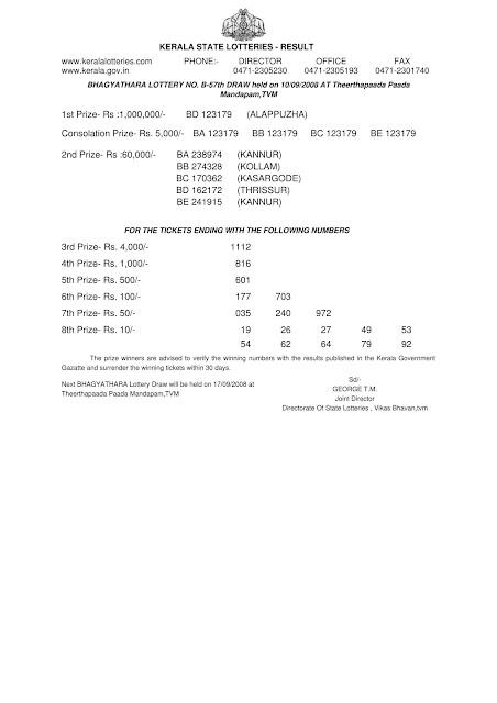 Kerala Lottery Result BHAGYATHARA (B-57) September 10, 2008.