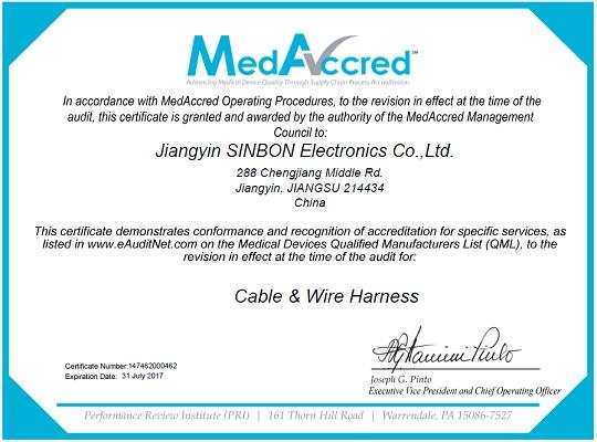 head insight sinbon Standard Operating Procedure Clip Art at eliteediting.co