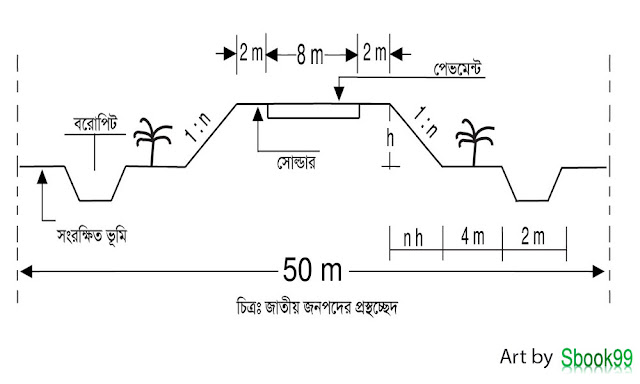 Cross-Section-of-Highway