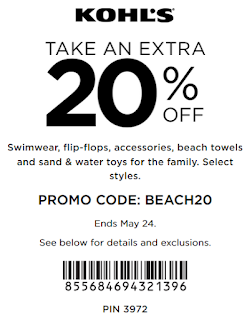 Kohls coupon 20% Off Swimwear, Flip-flops, Accessories