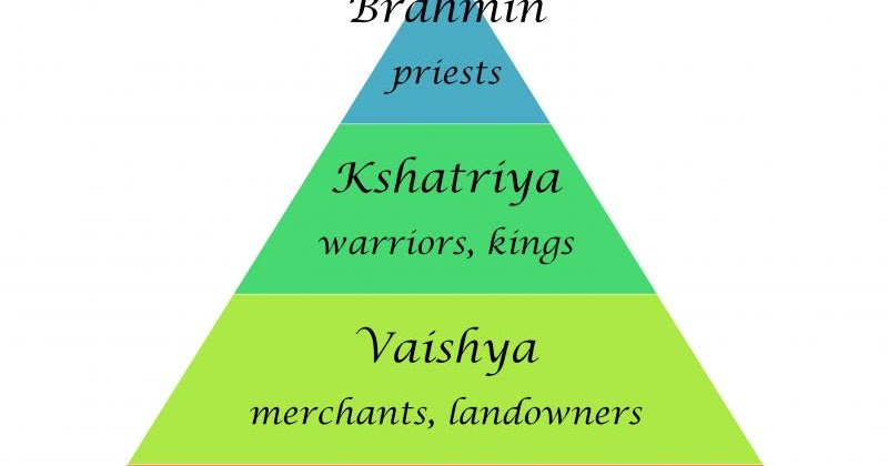 similarities and differences between the class system of the us and the caste system of india A summary of modern stratification systems in 's social stratification and inequality  or caste, with marriage between  india's caste system has many.