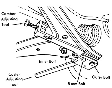 repair-manuals: Wheel Alignment Arrow, Colt and Audi 1976