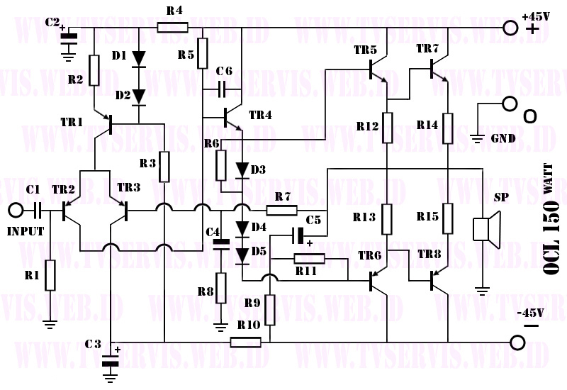 Elektronik: Power Amplifier OCL 150watt