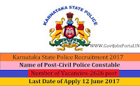 Karnataka State Police Recruitment 2017– 2626 Civil Police Constable