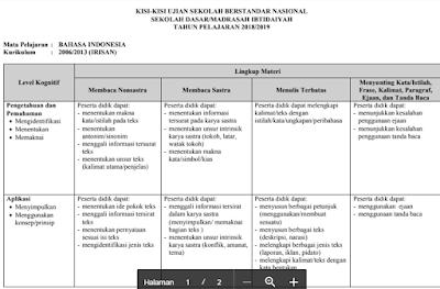 gambar kisi kisi usbn SD  2019 bahasa Indonesia