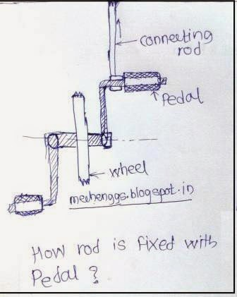 Connection mechanism for pedal and Rod