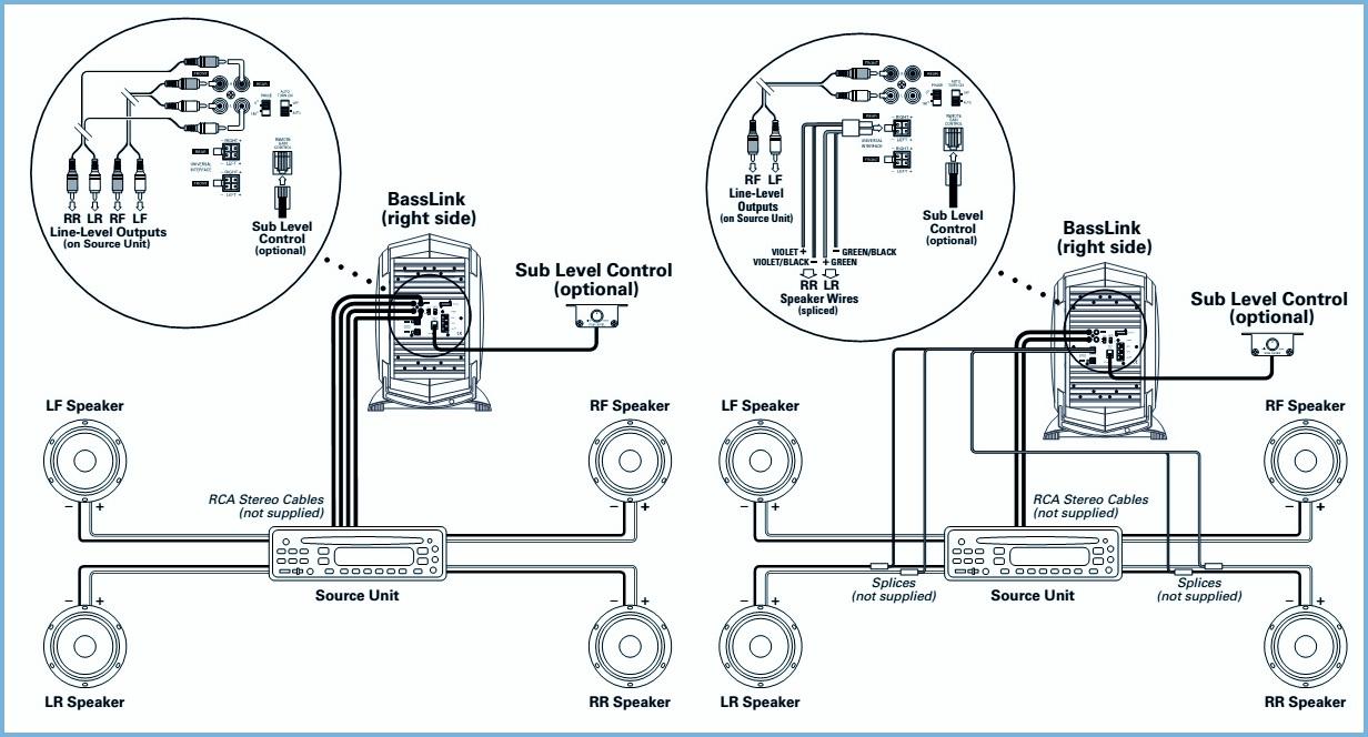 Infinity Basslink Wiring Diagram - Diagram Design Sources device-tight -  device-tight.nius-icbosa.itnius-icbosa.it