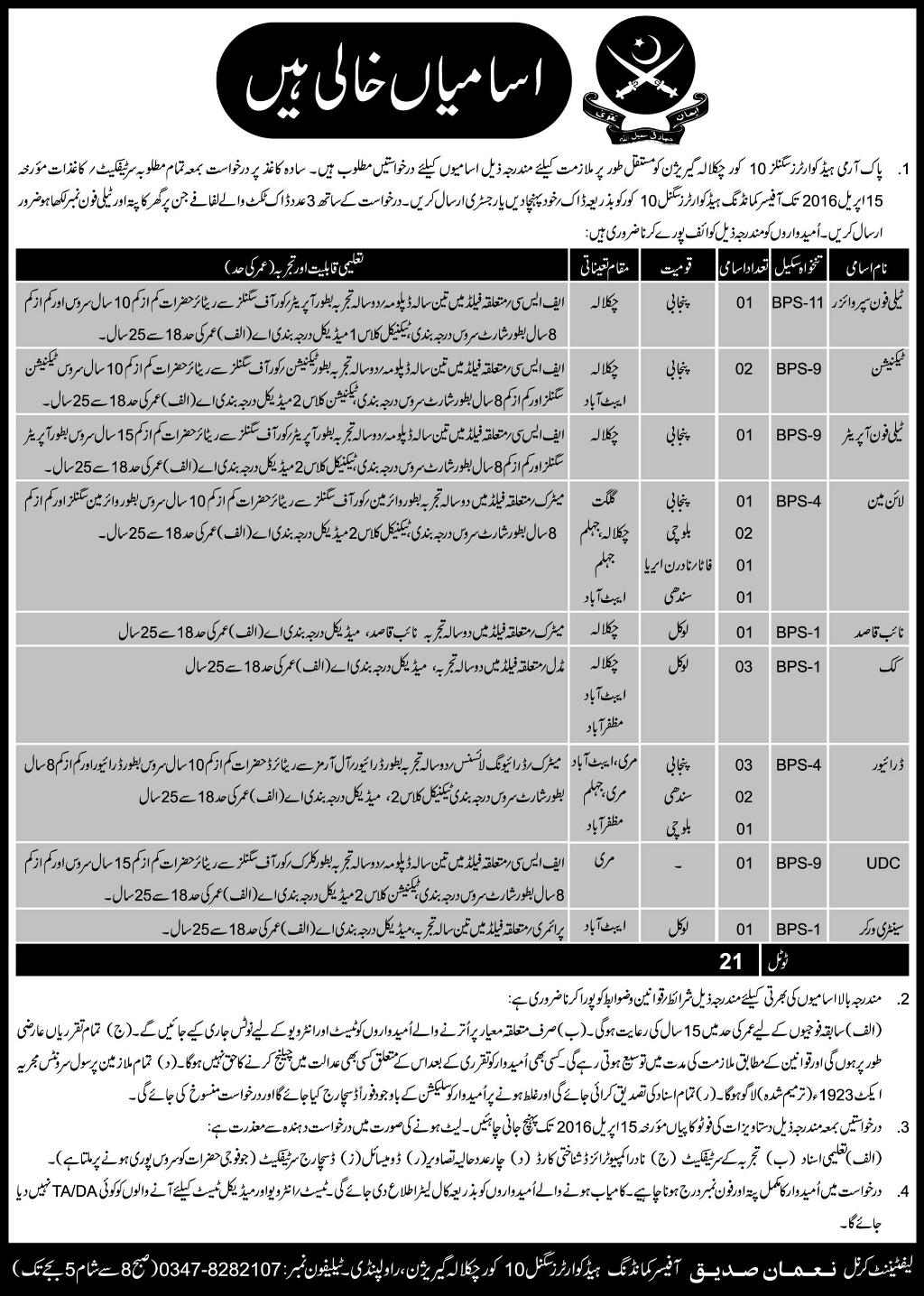 Pak Army Headquarters Signals 10 Core Chaklala jobs 2016