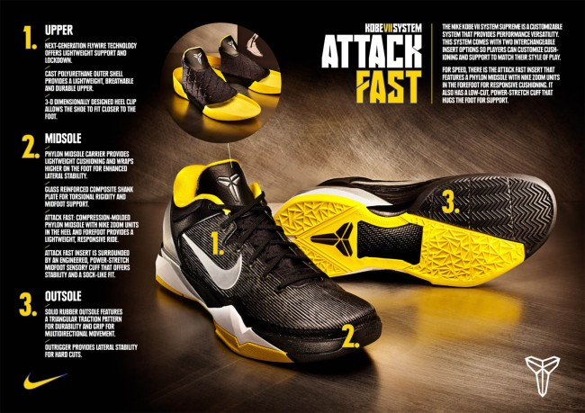 21f776d3f013 NIKE launches the Kobe System Ad Campaign