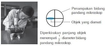 Rumus Perbesaran Mikroskop dan Contoh Soalnya