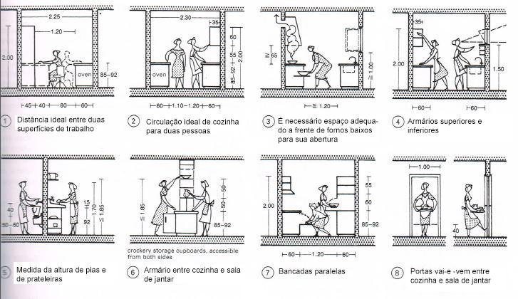 Aparador Amarelo Laqueado ~ CELEIRO MINEIRO MÓVEIS Rústicos e Decoraç u00e3o Celeiro Mineiro Informa cozinhas com ilha