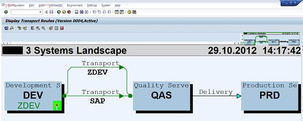 SAP Basis For Beginner: Administration: Overview and