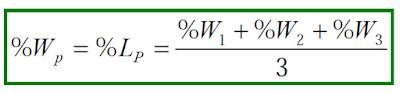 fórmula del limite plástico