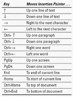 Shortcut Keyboard Ms Word TERBARU