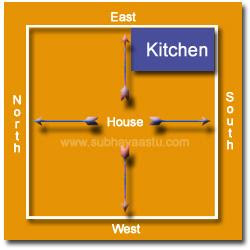 7 Important Vastu Tips For Your Kitchen