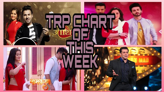 Image result for trp of indian serials