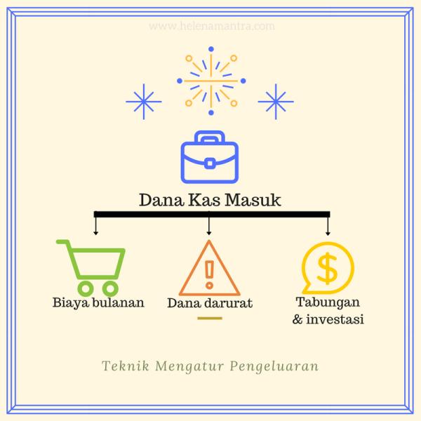 tips hemat keuangan