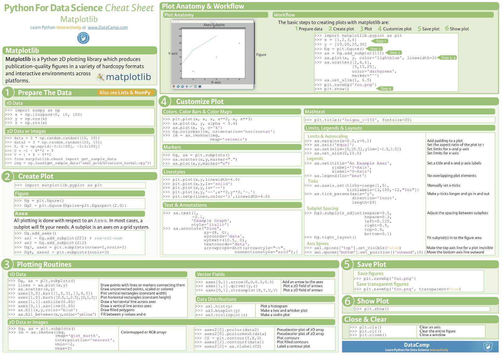 Python Basic, Cheat Sheets & ETL | VelocityOn Learning - Excel/BI