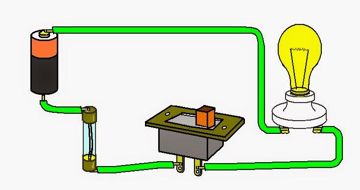 Circuito Electrico Basico : Coparoman circuito eléctrico